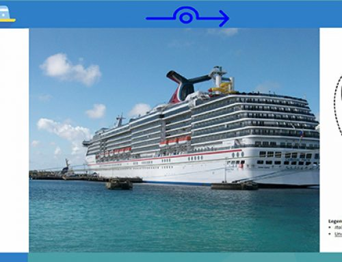 Cruise tourism at Bonaire